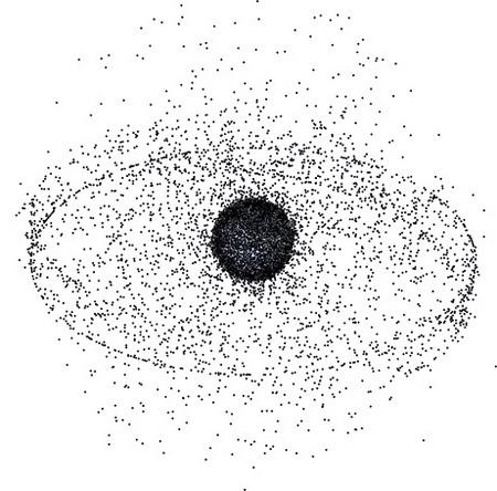 ماهوارههاي دور زمين